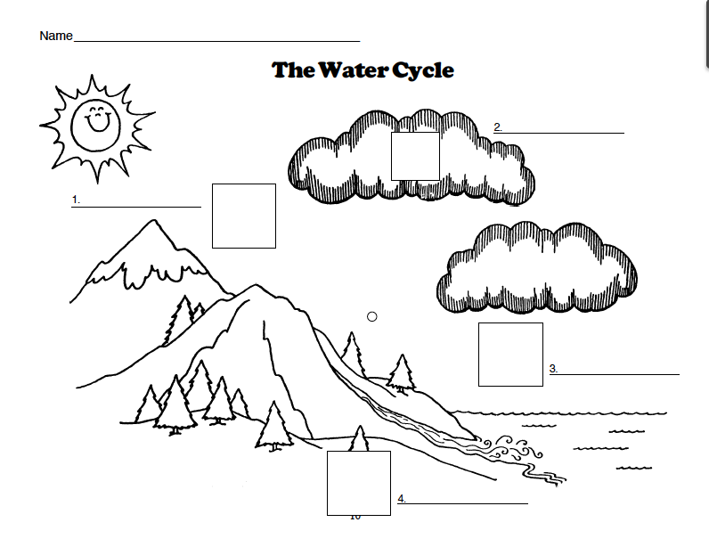 Worksheets Water Cycle Of Water Cycle Worksheets Label Water – The Water Cycle Worksheets